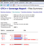 Coverage Report Files Summary