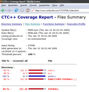 Testwell CTC++ Coverage Report