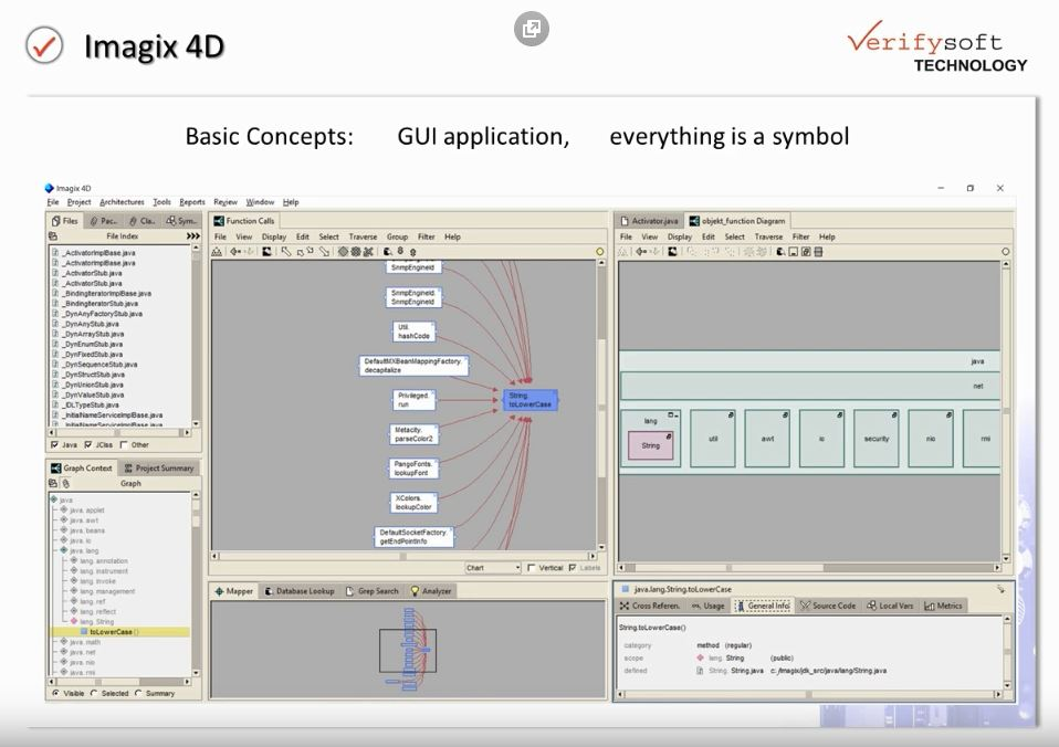 Imagix 4D Features and GUI